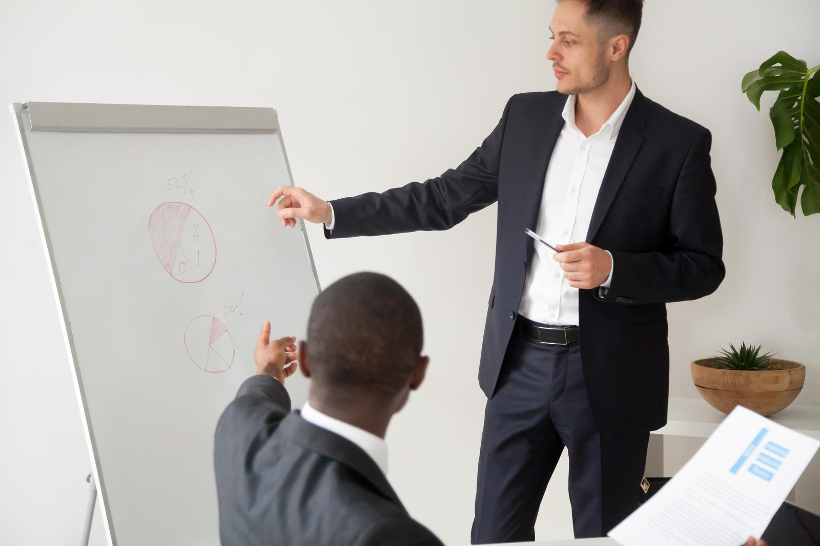 Business and other management consultancy activities in Tallinn